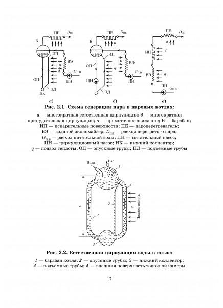 Вращающиеся регенеративные воздухоподогреватели энергетических котлоагрегатов