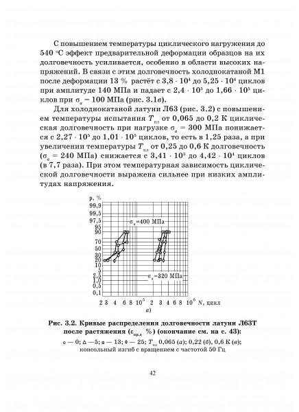 Сопротивление усталости конструкционных материалов при разных температурах