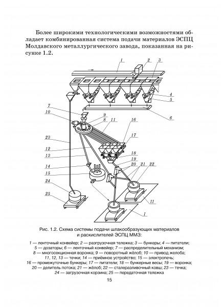 Технологические комплексы для обработки расплавленных металлов инжекционной проволокой