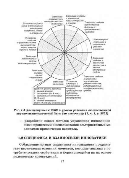 Теоретические основы и инструменты управления инновациями