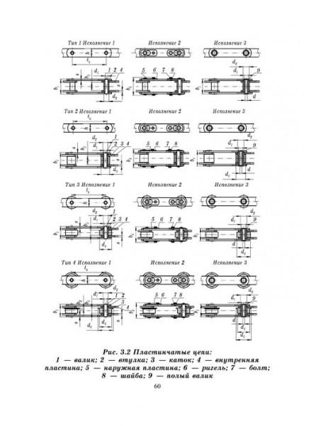 Конструкция и расчёт конвейеров