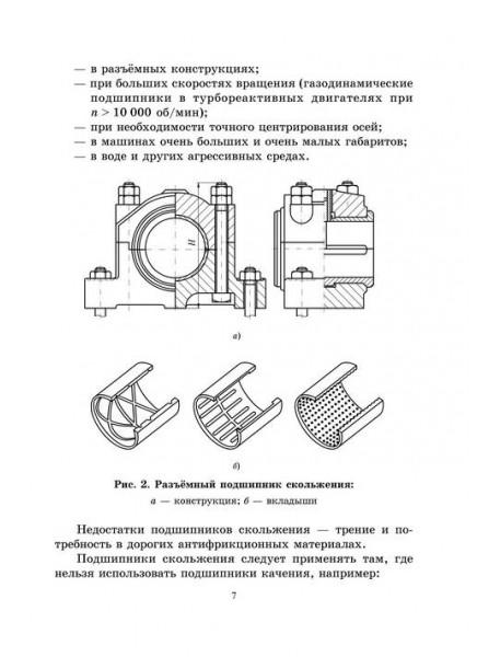 Подшипники машиностроительного оборудования. Виды. Методы расчёта