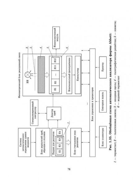 Приборы, аппараты, системы и комплексы медицинского назначения. Средства регистрации неэлектрических характеристик биообъектов